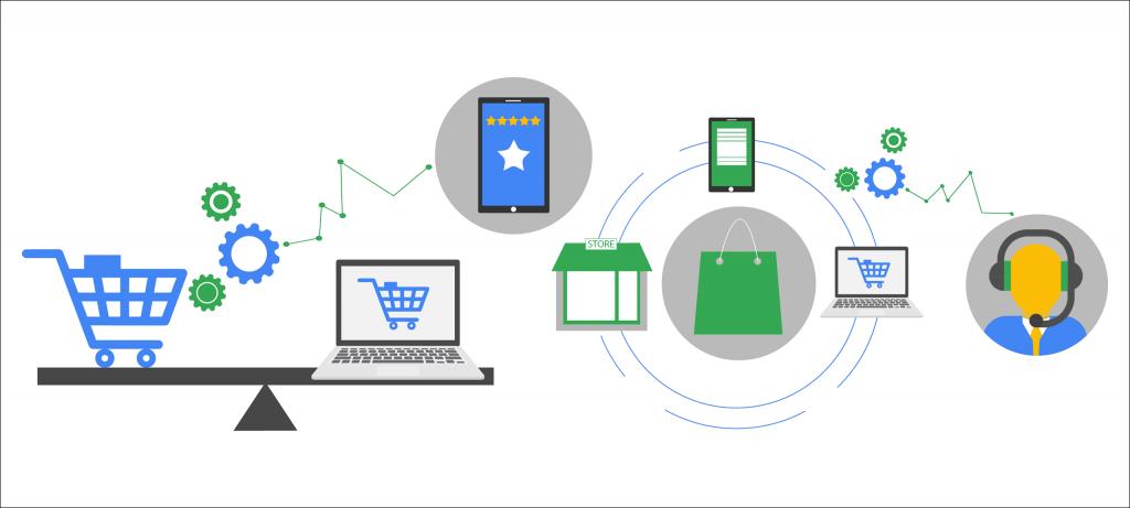 Tienda multicanal: claves y 4 prácticas imprescindibles